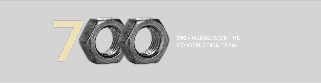 200+ members on the construction team